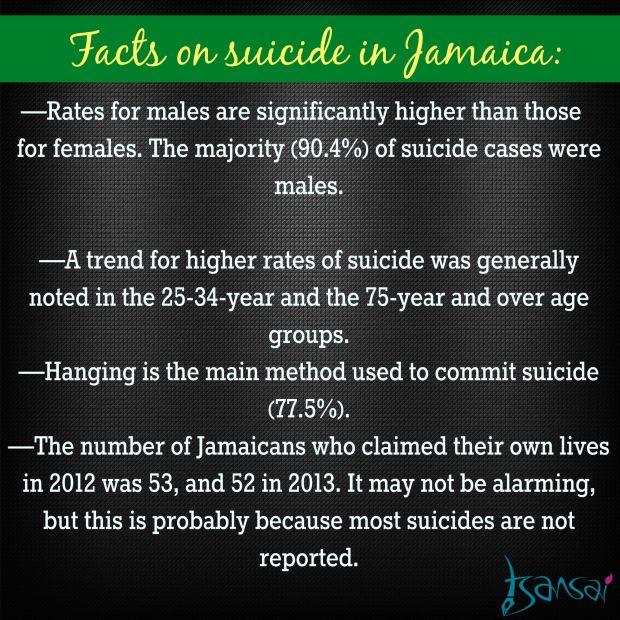 Suicide-Jamaica